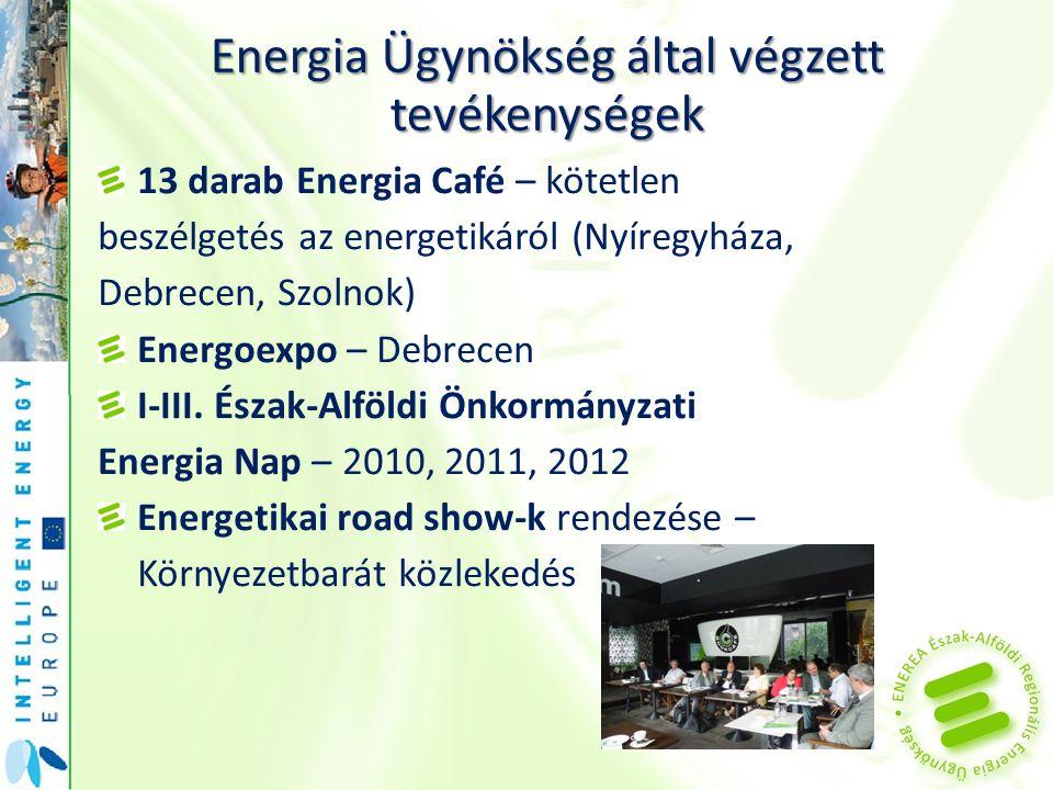Magyar-román együttműködési program keretében képzések beindítása a határmenti térségekben Energetikai audit rendszer kifejlesztése a vállalkozások részére – Nyíregyházi Főiskolával közösen Térségi jelentőségű (munkahelyteremtéssel együtt járó) energetikai projektek generálása Önnek-Önért-Önnél program önkormányzatok részére Oktatás, tanácsadás kis- és középvállalkozások részére Energetikai oktatás iskolások részére – Nap Robi SEAP-ok készítése (14 db) Energia Ügynökség által végzett tevékenységek