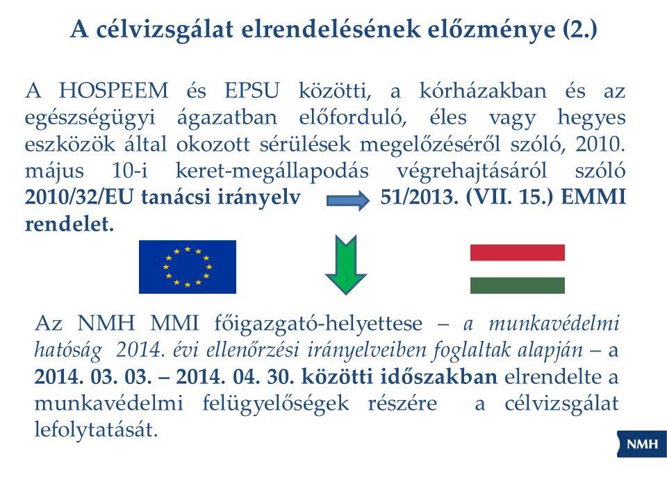 A célvizsgálat elrendelésének előzménye (2.) A HOSPEEM és EPSU közötti, a kórházakban és az egészségügyi ágazatban előforduló, éles vagy hegyes eszköz