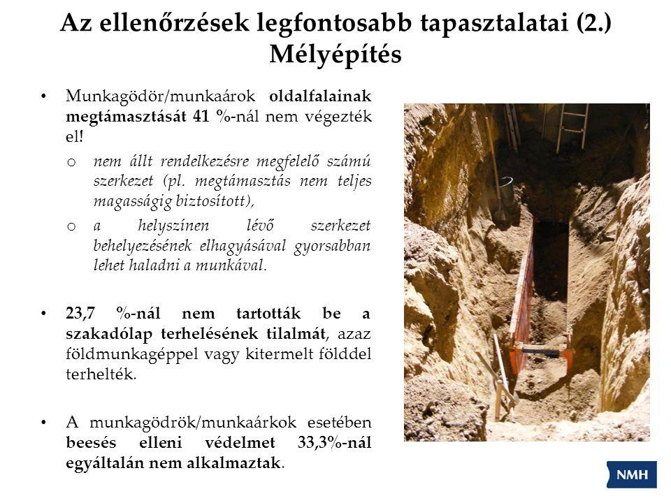 Az ellenőrzések legfontosabb tapasztalatai (2.) Mélyépítés Munkagödör/munkaárok oldalfalainak megtámasztását 41 %-nál nem végezték el! o nem állt rend