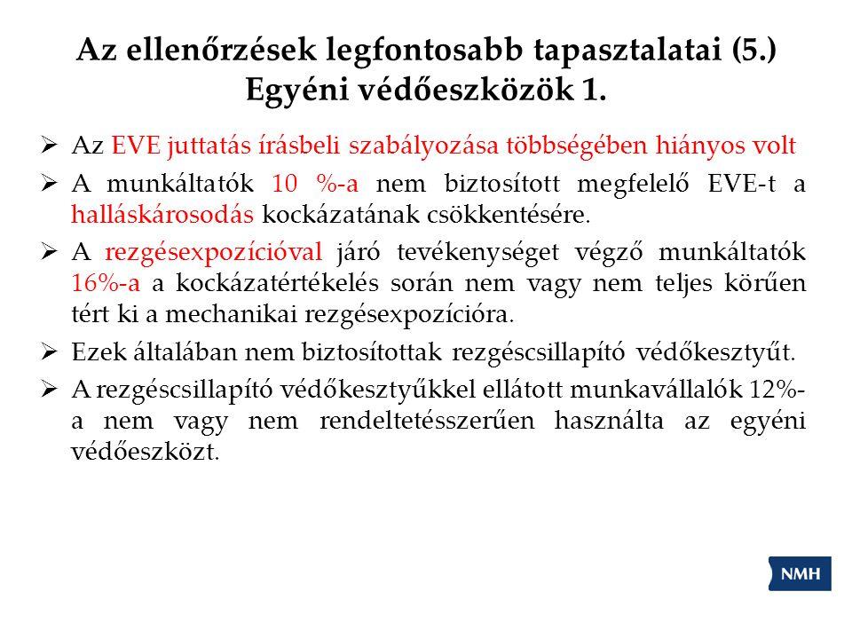 Az ellenőrzések legfontosabb tapasztalatai (5.) Egyéni védőeszközök 1.  Az EVE juttatás írásbeli szabályozása többségében hiányos volt  A munkáltató