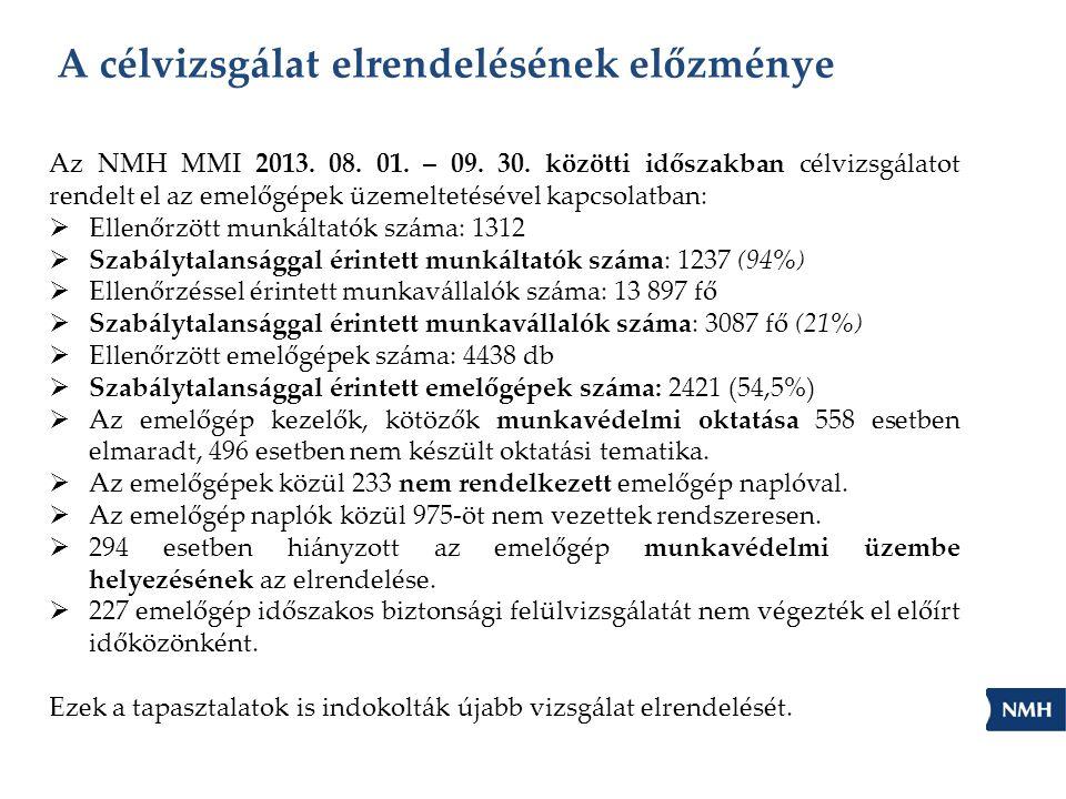 A célvizsgálat elrendelésének előzménye Az NMH MMI 2013. 08. 01. – 09. 30. közötti időszakban célvizsgálatot rendelt el az emelőgépek üzemeltetésével