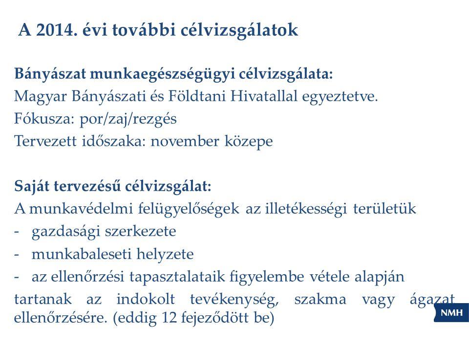 A 2014. évi további célvizsgálatok Bányászat munkaegészségügyi célvizsgálata: Magyar Bányászati és Földtani Hivatallal egyeztetve. Fókusza: por/zaj/re