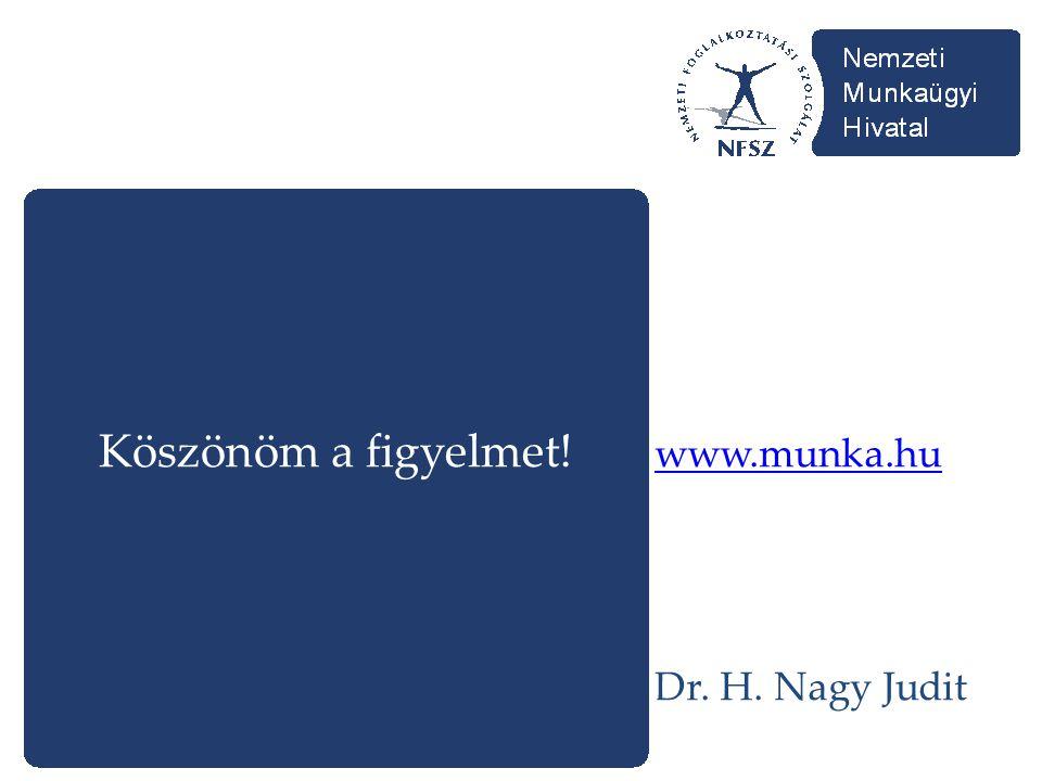 Köszönöm a figyelmet! www.munka.hu Dr. H. Nagy Judit