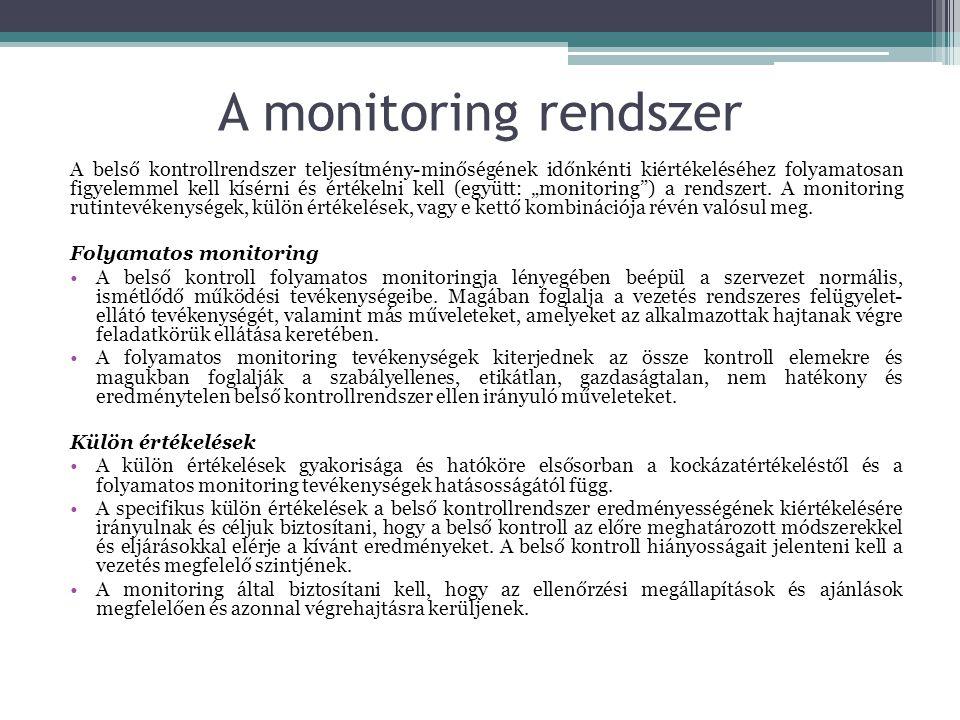 """A monitoring rendszer A belső kontrollrendszer teljesítmény-minőségének időnkénti kiértékeléséhez folyamatosan figyelemmel kell kísérni és értékelni kell (együtt: """"monitoring ) a rendszert."""