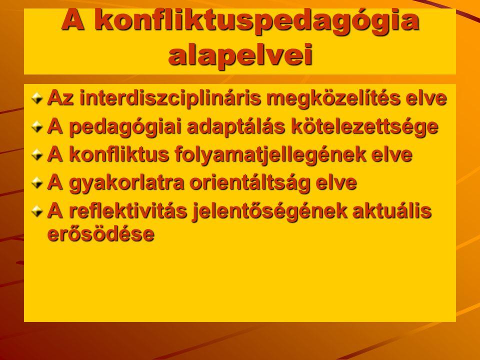 A konfliktuspedagógia alapelvei Az interdiszciplináris megközelítés elve A pedagógiai adaptálás kötelezettsége A konfliktus folyamatjellegének elve A