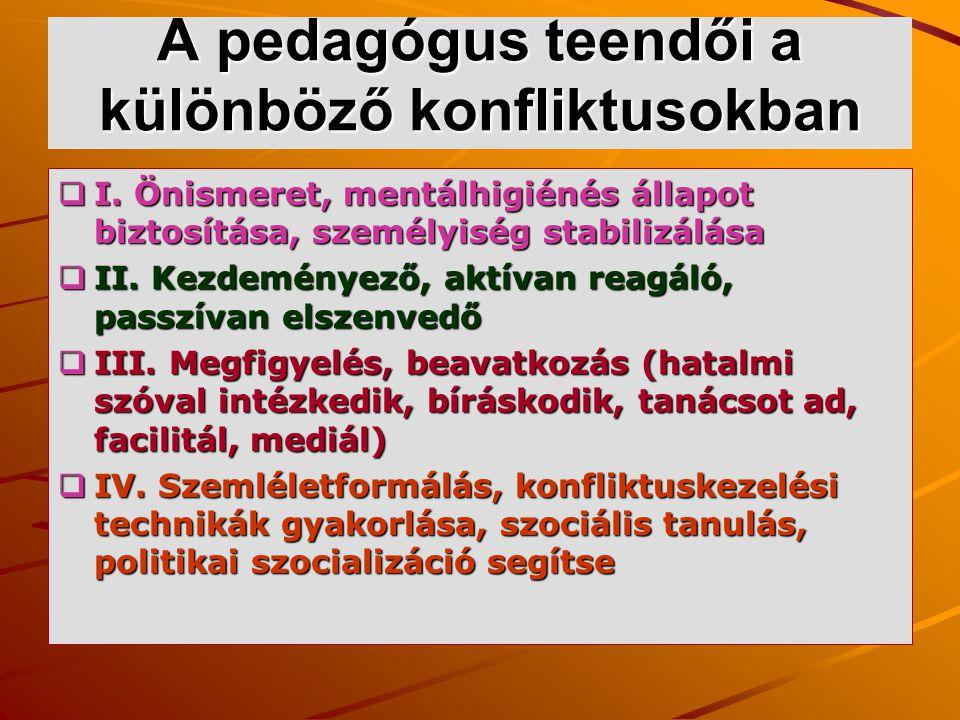 A pedagógus teendői a különböző konfliktusokban  I. Önismeret, mentálhigiénés állapot biztosítása, személyiség stabilizálása  II. Kezdeményező, aktí