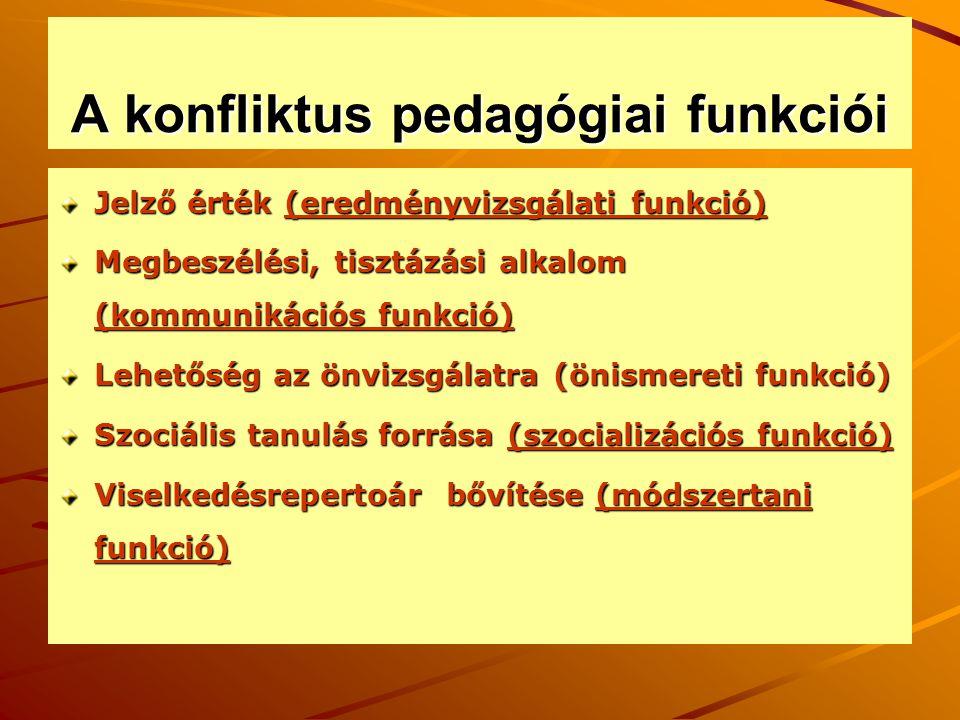 A konfliktus pedagógiai funkciói Jelző érték (eredményvizsgálati funkció) Megbeszélési, tisztázási alkalom (kommunikációs funkció) Lehetőség az önvizs