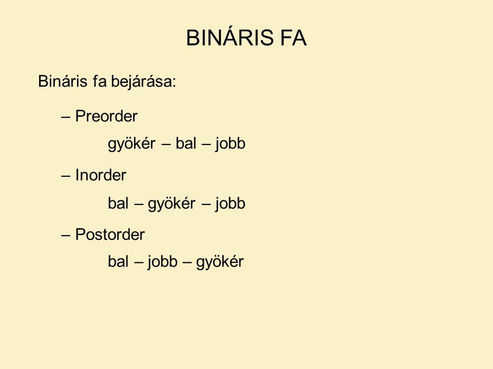 BINÁRIS FA Bináris fa bejárása: – Preorder – Inorder – Postorder gyökér – bal – jobb bal – gyökér – jobb bal – jobb – gyökér