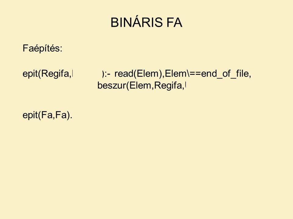 Faépítés: BINÁRIS FA epit(Regifa,Keszfa):- read(Elem),Elem\==end_of_file, beszur(Elem,Regifa,Ujfa), epit(Ujfa, Keszfa). epit(Fa,Fa).