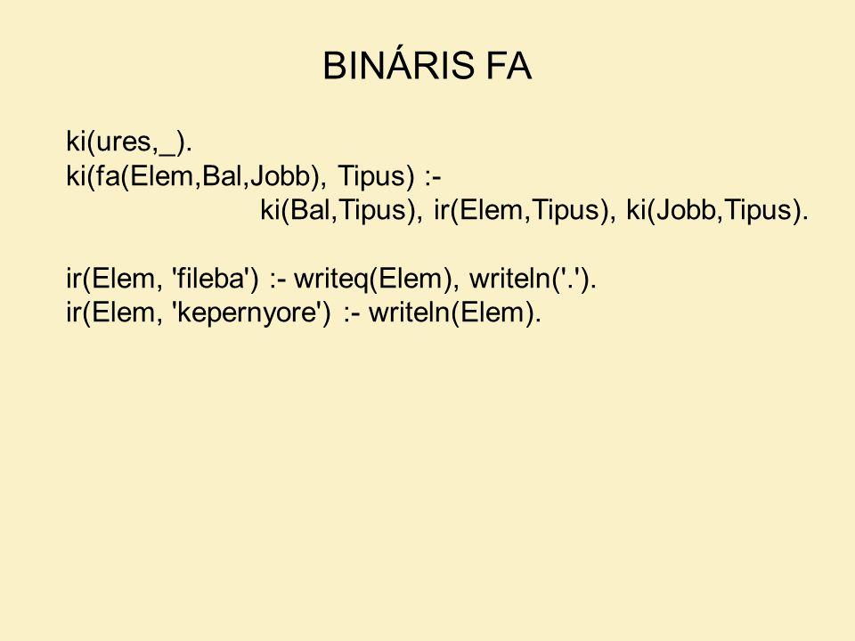 ki(ures,_). ki(fa(Elem,Bal,Jobb), Tipus) :- ki(Bal,Tipus), ir(Elem,Tipus), ki(Jobb,Tipus). ir(Elem, 'fileba') :- writeq(Elem), writeln('.'). ir(Elem,