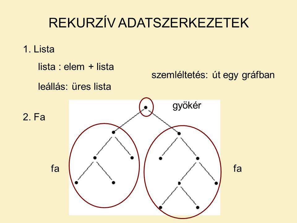 REKURZÍV ADATSZERKEZETEK 1. Lista lista : elem + lista leállás: üres lista szemléltetés: út egy gráfban 2. Fa gyökér fa