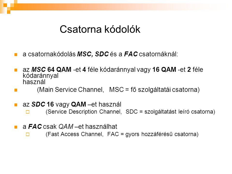 Csatorna kódolók a csatornakódolás MSC, SDC és a FAC csatornáknál: az MSC 64 QAM -et 4 féle kódaránnyal vagy 16 QAM -et 2 féle kódaránnyal használ (Main Service Channel, MSC = fő szolgáltatái csatorna) az SDC 16 vagy QAM –et használ  (Service Description Channel, SDC = szolgáltatást leíró csatorna) a FAC csak QAM –et használhat  (Fast Access Channel, FAC = gyors hozzáférésű csatorna)