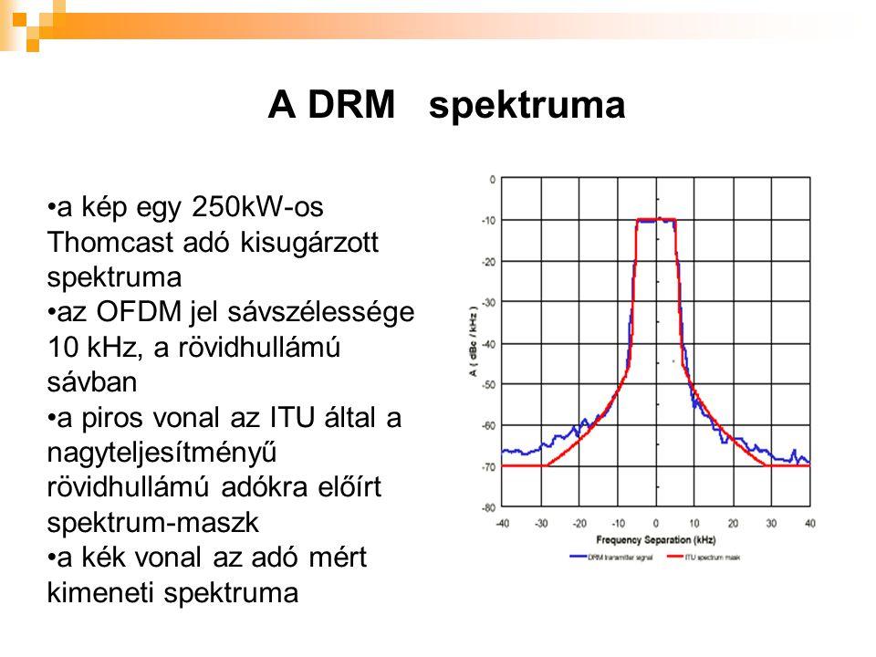 A DRM spektruma a kép egy 250kW-os Thomcast adó kisugárzott spektruma az OFDM jel sávszélessége 10 kHz, a rövidhullámú sávban a piros vonal az ITU ált
