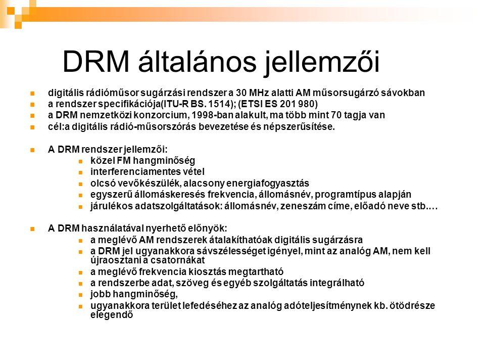 DRM általános jellemzői digitális rádióműsor sugárzási rendszer a 30 MHz alatti AM műsorsugárzó sávokban a rendszer specifikációja(ITU-R BS. 1514); (E