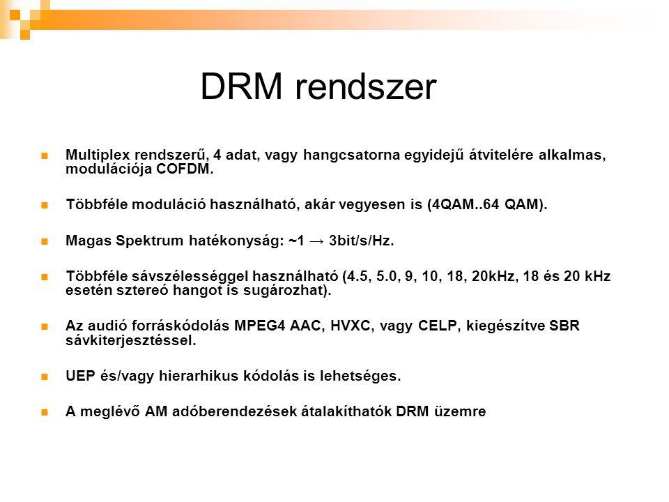 DRM rendszer Multiplex rendszerű, 4 adat, vagy hangcsatorna egyidejű átvitelére alkalmas, modulációja COFDM.