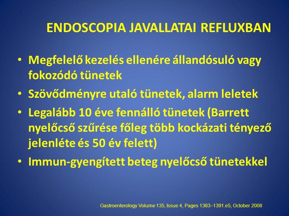 ENDOSCOPIA JAVALLATAI REFLUXBAN Megfelelő kezelés ellenére állandósuló vagy fokozódó tünetek Szövődményre utaló tünetek, alarm leletek Legalább 10 éve fennálló tünetek (Barrett nyelőcső szűrése főleg több kockázati tényező jelenléte és 50 év felett) Immun-gyengített beteg nyelőcső tünetekkel Gastroenterology Volume 135, Issue 4, Pages 1383–1391.e5, October 2008