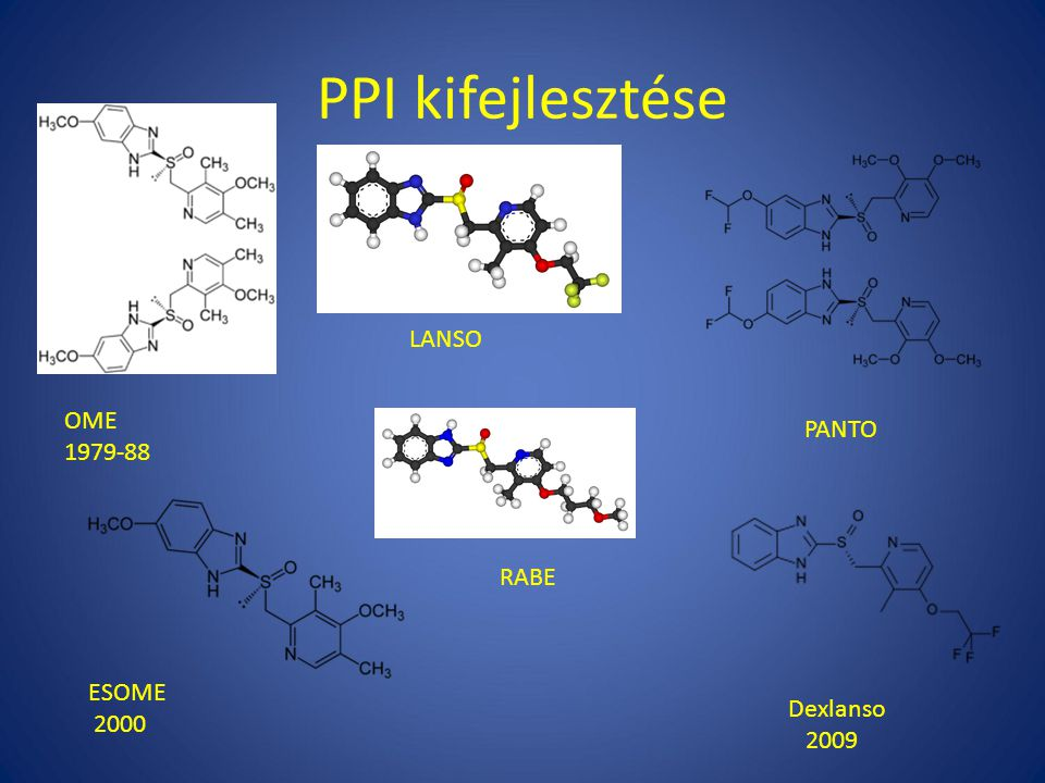 PPI kifejlesztése OME 1979-88 LANSO PANTO ESOME 2000 RABE Dexlanso 2009