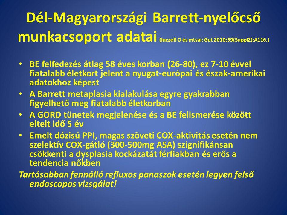 Dél-Magyarországi Barrett-nyelőcső munkacsoport adatai (Inczefi O és mtsai: Gut 2010;59(Suppl2):A116.) BE felfedezés átlag 58 éves korban (26-80), ez 7-10 évvel fiatalabb életkort jelent a nyugat-európai és észak-amerikai adatokhoz képest A Barrett metaplasia kialakulása egyre gyakrabban figyelhető meg fiatalabb életkorban A GORD tünetek megjelenése és a BE felismerése között eltelt idő 5 év Emelt dózisú PPI, magas szöveti COX-aktivitás esetén nem szelektív COX-gátló (300-500mg ASA) szignifikánsan csökkenti a dysplasia kockázatát férfiakban és erős a tendencia nőkben Tartósabban fennálló refluxos panaszok esetén legyen felső endoscopos vizsgálat!