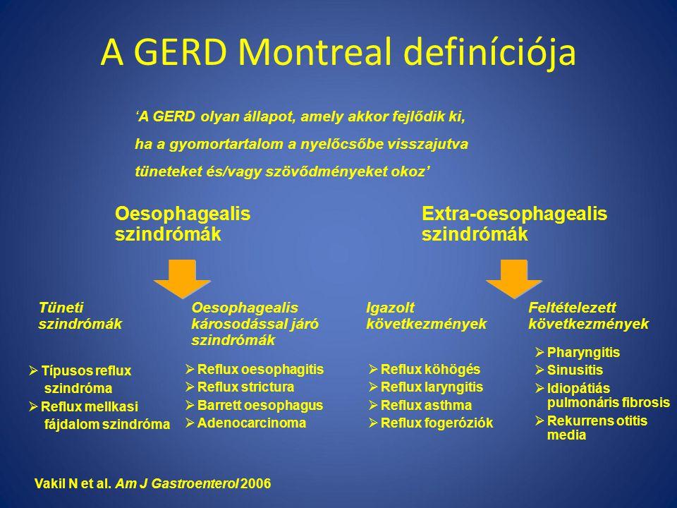 A GERD Montreal definíciója 'A GERD olyan állapot, amely akkor fejlődik ki, ha a gyomortartalom a nyelőcsőbe visszajutva tüneteket és/vagy szövődményeket okoz' Oesophagealis szindrómák Extra-oesophagealis szindrómák Tüneti szindrómák  Típusos reflux szindróma  Reflux mellkasi fájdalom szindróma Oesophagealis károsodással járó szindrómák  Reflux oesophagitis  Reflux strictura  Barrett oesophagus  Adenocarcinoma Igazolt következmények  Reflux köhögés  Reflux laryngitis  Reflux asthma  Reflux fogeróziók Feltételezett következmények  Pharyngitis  Sinusitis  Idiopátiás pulmonáris fibrosis  Rekurrens otitis media Vakil N et al.