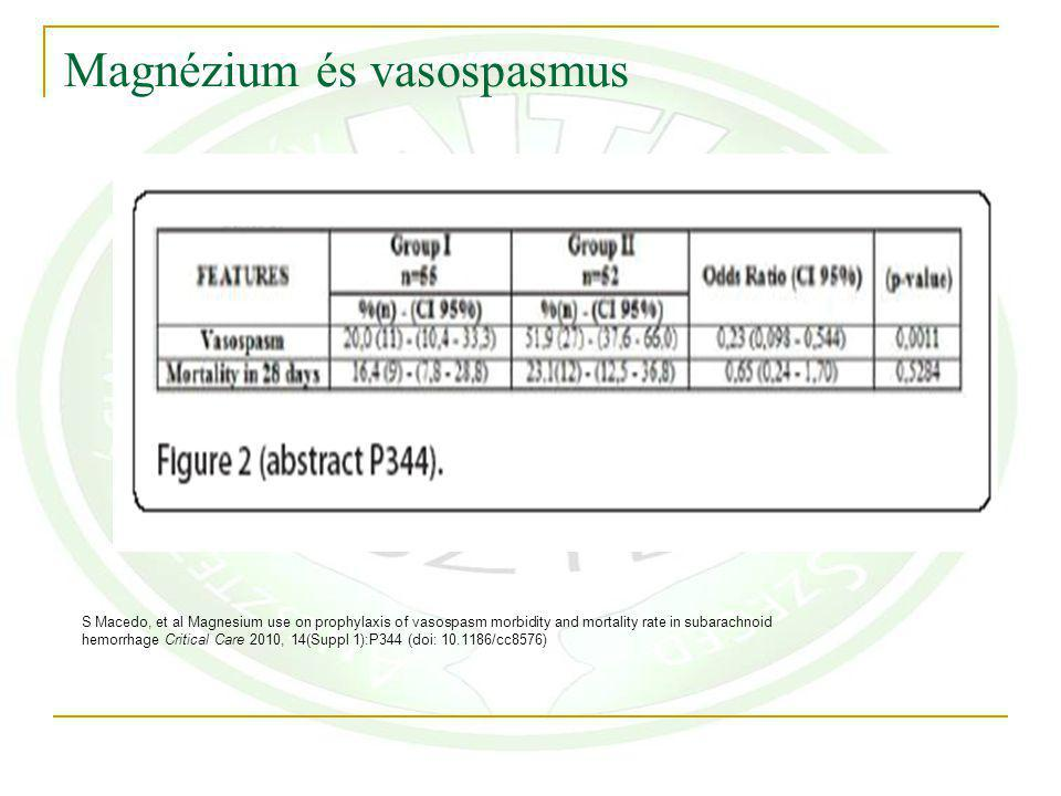 Magnézium és vasospasmus S Macedo, et al Magnesium use on prophylaxis of vasospasm morbidity and mortality rate in subarachnoid hemorrhage Critical Ca