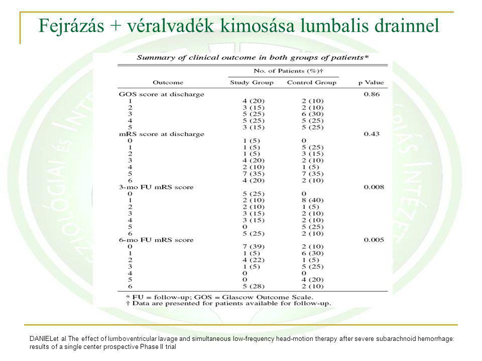 Fejrázás + véralvadék kimosása lumbalis drainnel DANIELet al The effect of lumboventricular lavage and simultaneous low-frequency head-motion therapy after severe subarachnoid hemorrhage: results of a single center prospective Phase II trial