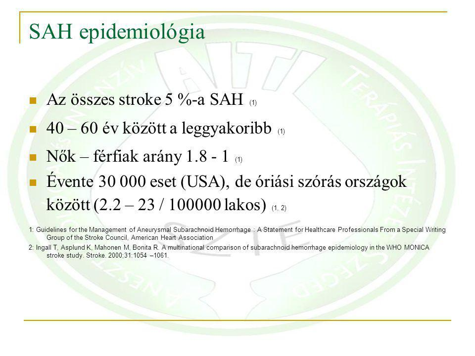 SAH epidemiológia Az összes stroke 5 %-a SAH (1) 40 – 60 év között a leggyakoribb (1) Nők – férfiak arány 1.8 - 1 (1) Évente 30 000 eset (USA), de óriási szórás országok között (2.2 – 23 / 100000 lakos) (1, 2) 1: Guidelines for the Management of Aneurysmal Subarachnoid Hemorrhage : A Statement for Healthcare Professionals From a Special Writing Group of the Stroke Council, American Heart Association 2: Ingall T, Asplund K, Mahonen M, Bonita R.