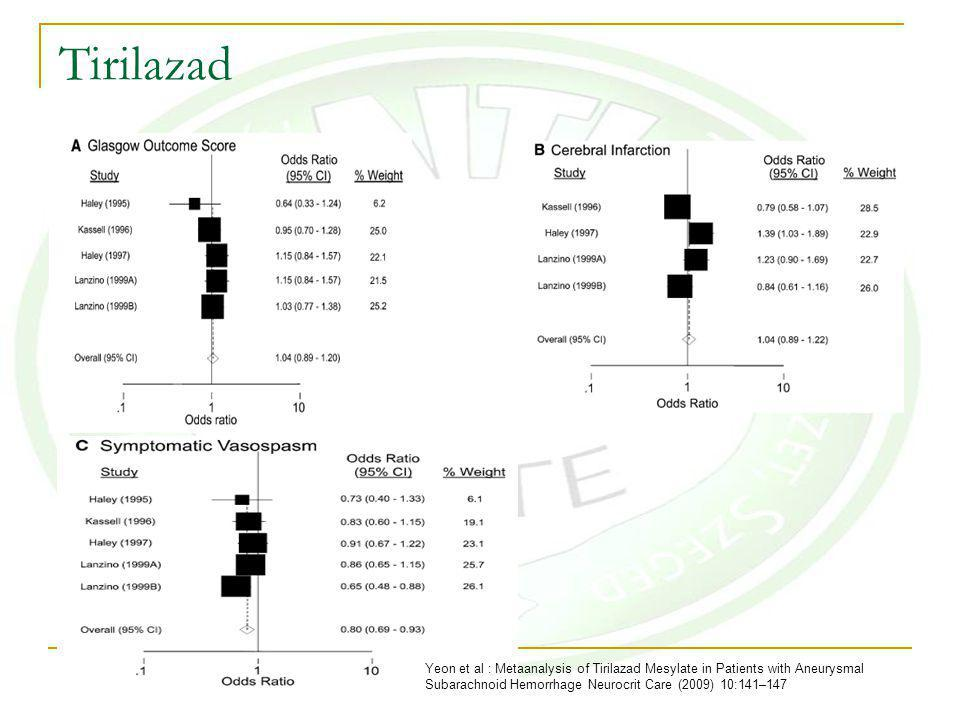 Tirilazad Yeon et al : Metaanalysis of Tirilazad Mesylate in Patients with Aneurysmal Subarachnoid Hemorrhage Neurocrit Care (2009) 10:141–147