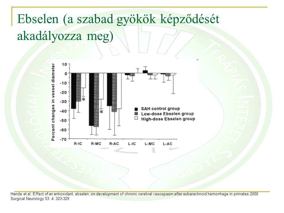 Ebselen (a szabad gyökök képződését akadályozza meg) Handa et al: Effect of an antioxidant, ebselen, on development of chronic cerebral vasospasm after subarachnoid hemorrhage in primates 2000 Surgical Neurology 53: 4: 323-329