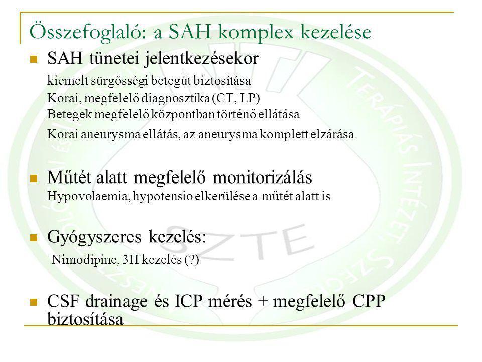 Összefoglaló: a SAH komplex kezelése SAH tünetei jelentkezésekor kiemelt sürgősségi betegút biztosítása Korai, megfelelő diagnosztika (CT, LP) Betegek megfelelő központban történő ellátása Korai aneurysma ellátás, az aneurysma komplett elzárása Műtét alatt megfelelő monitorizálás Hypovolaemia, hypotensio elkerülése a műtét alatt is Gyógyszeres kezelés: Nimodipine, 3H kezelés ( ) CSF drainage és ICP mérés + megfelelő CPP biztosítása