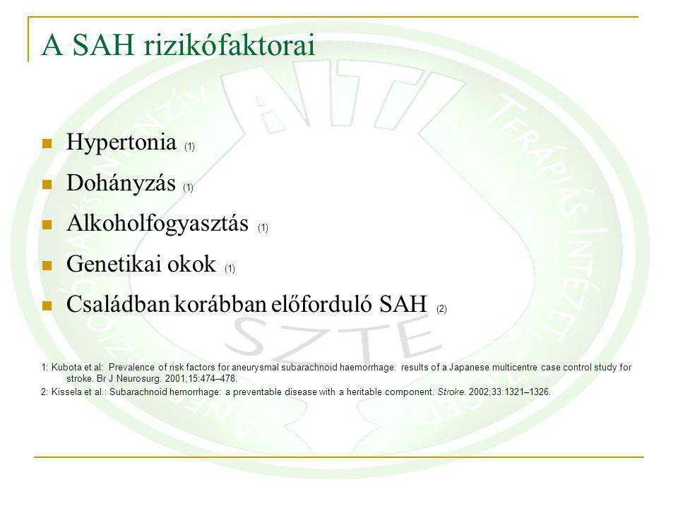A SAH rizikófaktorai Hypertonia (1) Dohányzás (1) Alkoholfogyasztás (1) Genetikai okok (1) Családban korábban előforduló SAH (2) 1: Kubota et al: Prevalence of risk factors for aneurysmal subarachnoid haemorrhage: results of a Japanese multicentre case control study for stroke.