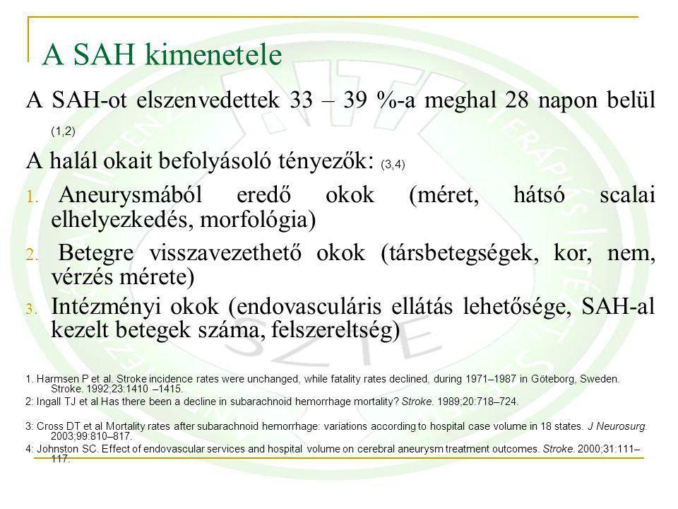 A SAH kimenetele A SAH-ot elszenvedettek 33 – 39 %-a meghal 28 napon belül (1,2) A halál okait befolyásoló tényezők : (3,4) 1.