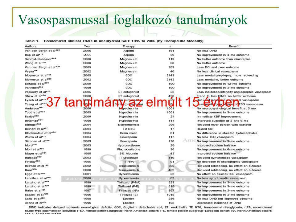 Statinok 80 mg/nap simvastatin 48 órán belül, vagy 40 mg pravastatin/nap a SAH után 72 órán belül elkezdve javította a kimenetelt és csökkentette a vasospasmus előfordulását 1: Lynch JR, Wang H, McGirt MJ, Floyd J, Friedman AH, Coon AL, Blessing R, Alexander MJ, Graffagnino C, Warner DS, Laskowitz DT.