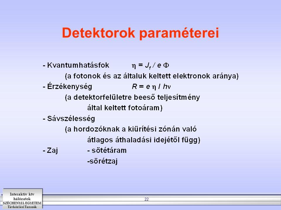 Interaktív ktv hálózatok SZÉCHENYI I. EGYETEM Távközlési Tanszék 22 Detektorok paraméterei
