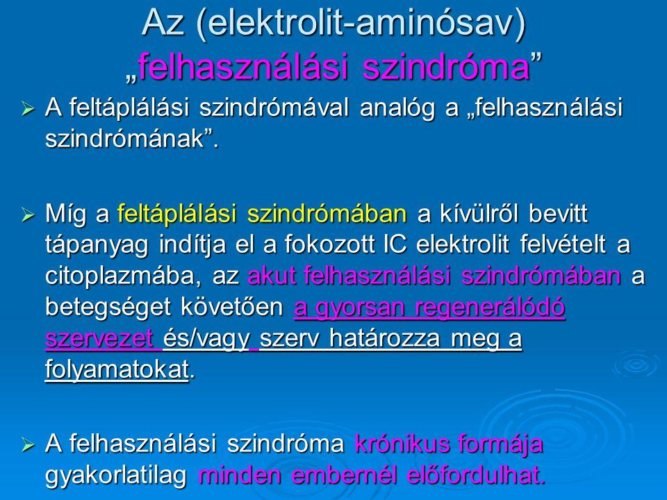 """Az (elektrolit-aminósav) """"felhasználási szindróma""""  A feltáplálási szindrómával analóg a """"felhasználási szindrómának"""".  Míg a feltáplálási szindrómá"""