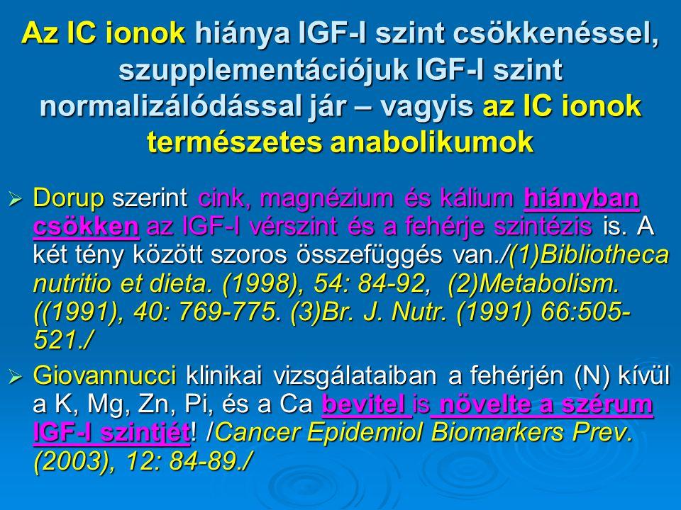 Az IC ionok hiánya IGF-I szint csökkenéssel, szupplementációjuk IGF-I szint normalizálódással jár – vagyis az IC ionok természetes anabolikumok  Doru