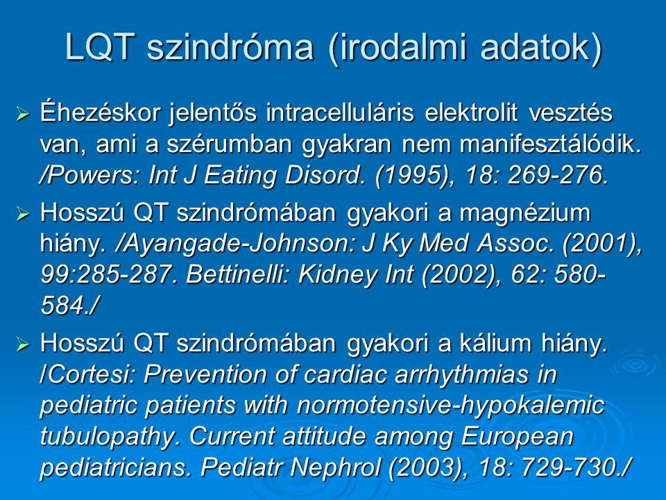 LQT szindróma (irodalmi adatok)  Éhezéskor jelentős intracelluláris elektrolit vesztés van, ami a szérumban gyakran nem manifesztálódik. /Powers: Int