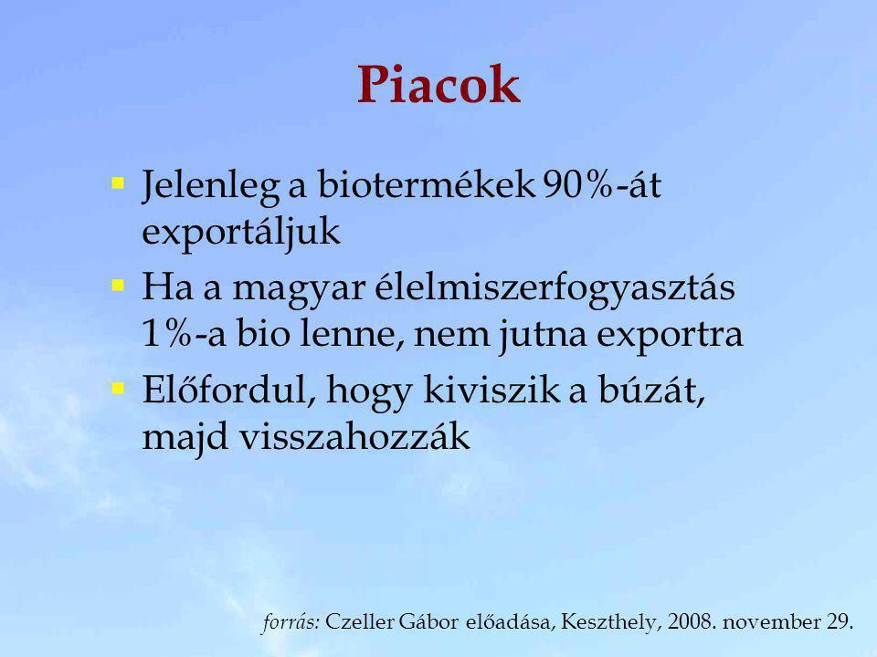 Piacok  Jelenleg a biotermékek 90%-át exportáljuk  Ha a magyar élelmiszerfogyasztás 1%-a bio lenne, nem jutna exportra  Előfordul, hogy kiviszik a
