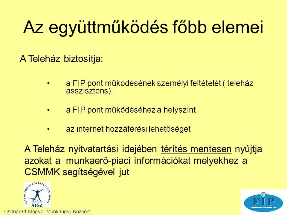 Az együttműködés főbb elemei a FIP pont működésének személyi feltételét ( teleház asszisztens). a FIP pont működéséhez a helyszínt. az internet hozzáf