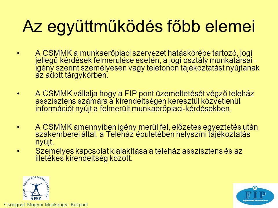 A CSMMK a munkaerőpiaci szervezet hatáskörébe tartozó, jogi jellegű kérdések felmerülése esetén, a jogi osztály munkatársai - igény szerint személyese