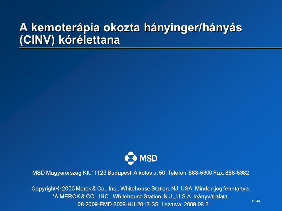 14. dia A kemoterápia okozta hányinger/hányás (CINV) kórélettana MSD Magyarország Kft.* 1123 Budapest, Alkotás u. 50. Telefon: 888-5300 Fax: 888-5382