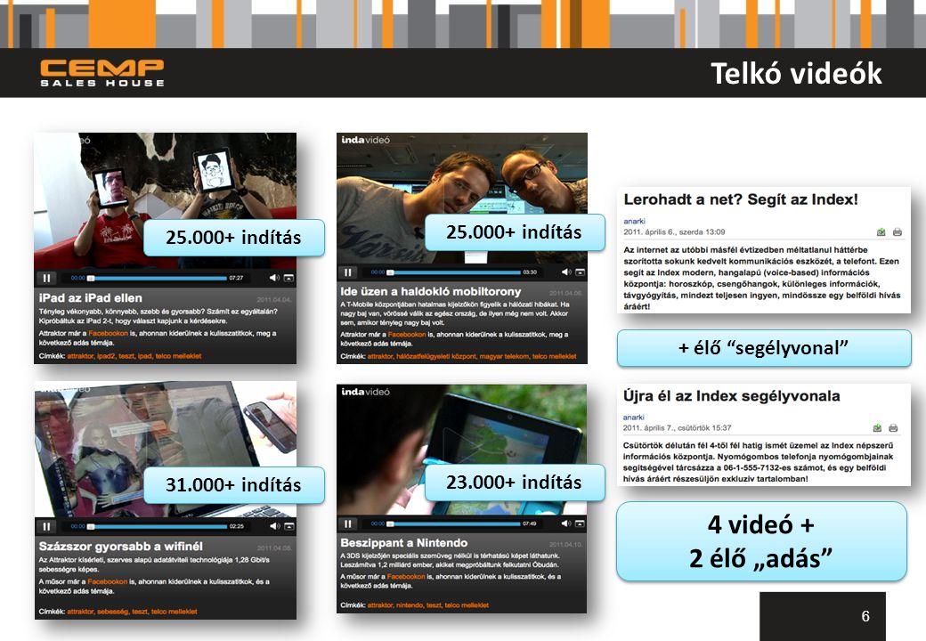 """Telkó videók 25.000+ indítás 31.000+ indítás 23.000+ indítás + élő segélyvonal 6 4 videó + 2 élő """"adás"""