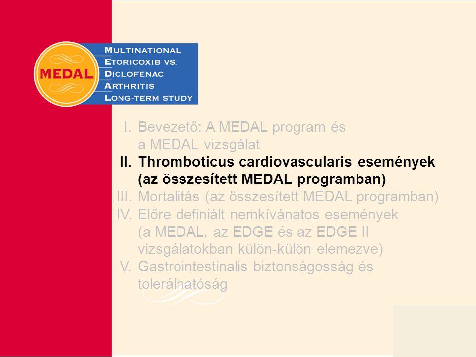 Slide 11 I.Bevezető: A MEDAL program és a MEDAL vizsgálat II.Thromboticus cardiovascularis események (az összesített MEDAL programban) III.Mortalitás