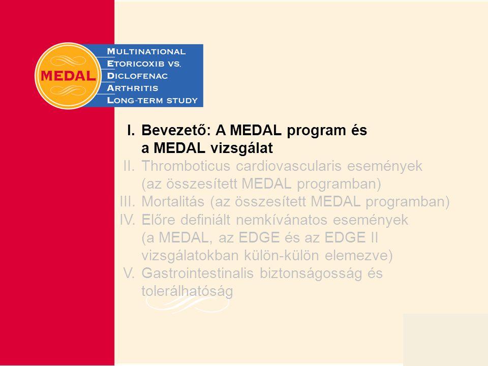 Slide 2 I.Bevezető: A MEDAL program és a MEDAL vizsgálat II.Thromboticus cardiovascularis események (az összesített MEDAL programban) III.Mortalitás (