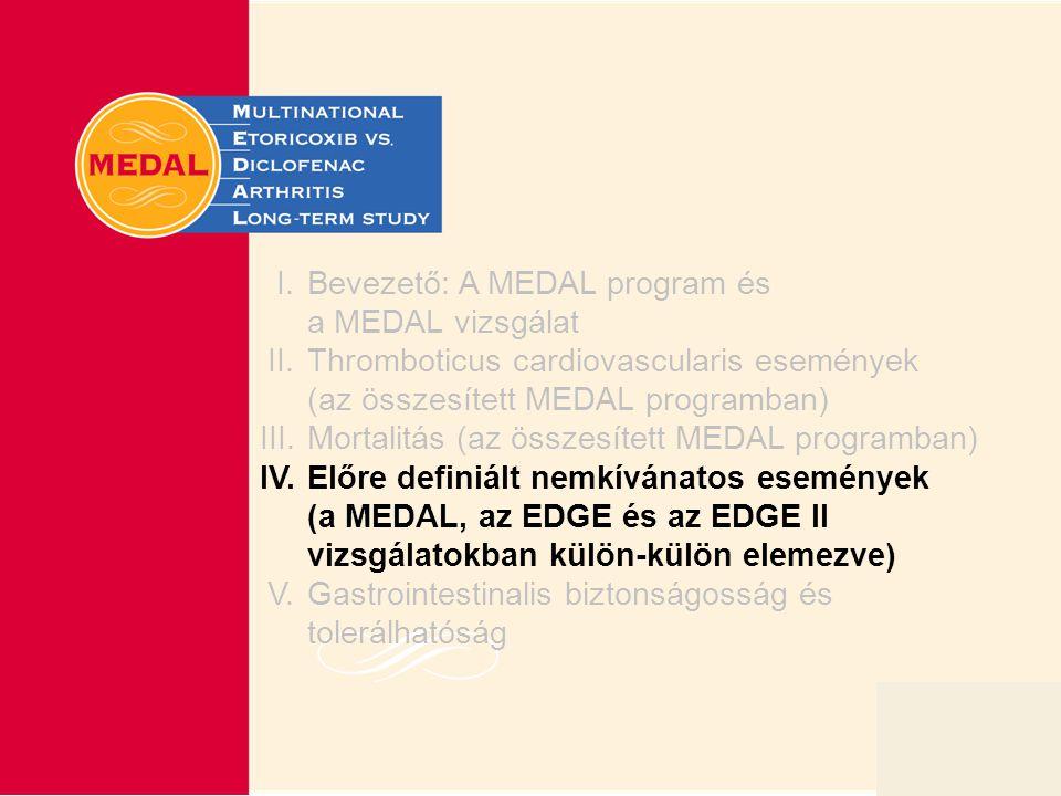 Slide 20 I.Bevezető: A MEDAL program és a MEDAL vizsgálat II.Thromboticus cardiovascularis események (az összesített MEDAL programban) III.Mortalitás