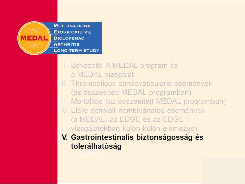 Slide 25 I.Bevezető: A MEDAL program és a MEDAL vizsgálat II.Thromboticus cardiovascularis események (az összesített MEDAL programban) III.Mortalitás