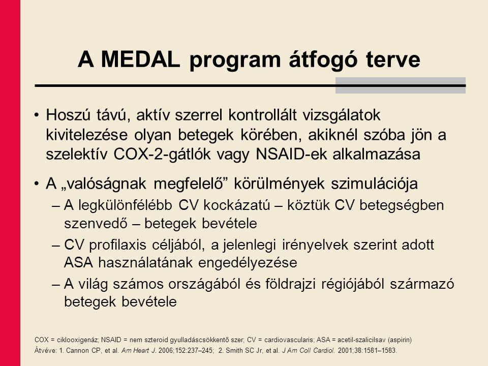 A MEDAL program átfogó terve Hoszú távú, aktív szerrel kontrollált vizsgálatok kivitelezése olyan betegek körében, akiknél szóba jön a szelektív COX-2