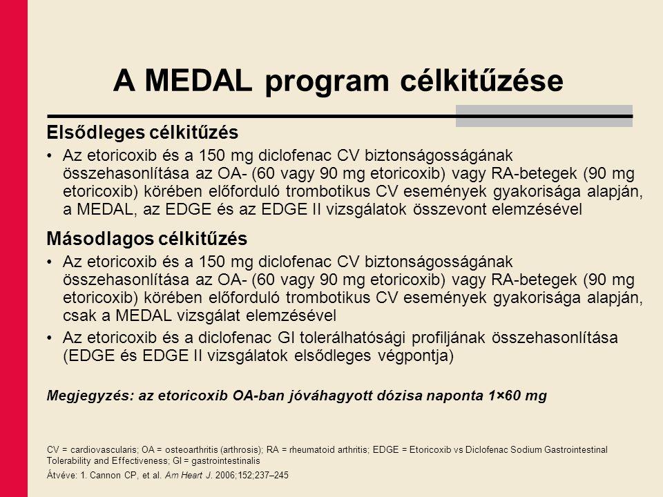 Elsődleges célkitűzés Az etoricoxib és a 150 mg diclofenac CV biztonságosságának összehasonlítása az OA- (60 vagy 90 mg etoricoxib) vagy RA-betegek (9