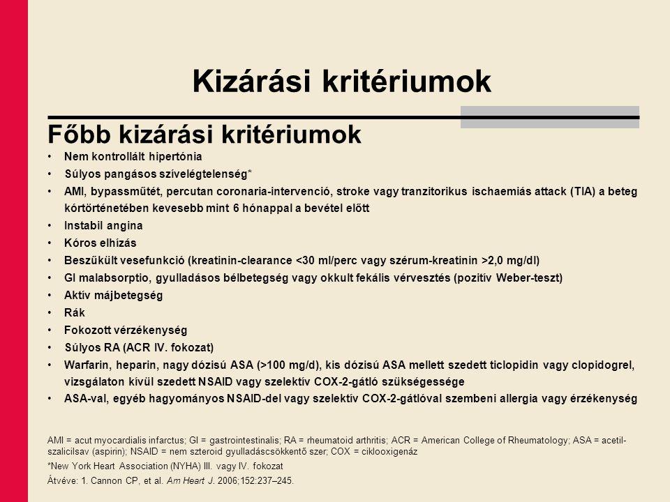 Kizárási kritériumok Főbb kizárási kritériumok Nem kontrollált hipertónia Súlyos pangásos szívelégtelenség* AMI, bypassműtét, percutan coronaria-inter