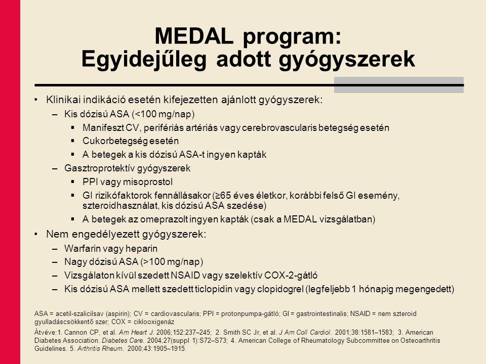 MEDAL program: Egyidejűleg adott gyógyszerek Klinikai indikáció esetén kifejezetten ajánlott gyógyszerek: –Kis dózisú ASA (<100 mg/nap)  Manifeszt CV