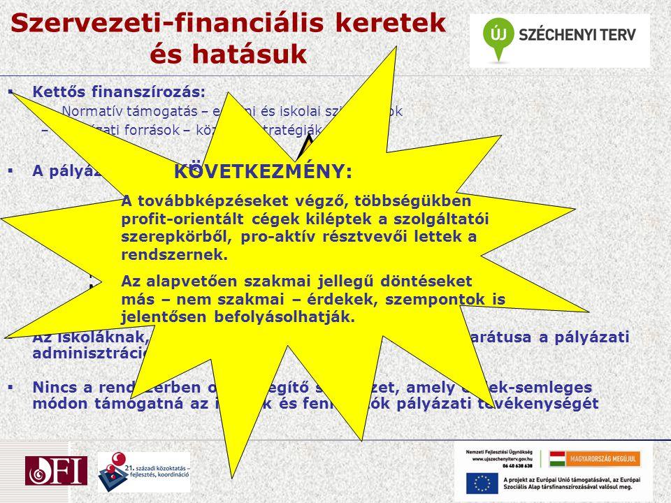 Szervezeti-financiális keretek és hatásuk  Az iskoláknak, és a legtöbb fenntartóknak nincs apparátusa a pályázati adminisztrációhoz  Nincs a rendszerben olyan segítő szervezet, amely érdek-semleges módon támogatná az iskolák és fenntartók pályázati tevékenységét  Kettős finanszírozás: –Normatív támogatás – egyéni és iskolai szintű célok –Pályázati források – központi stratégiák Normatív:Pályázati: Max.
